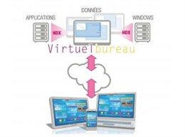 Infrastructure en mode Cloud, Bureau Virtuel et solution de travail distant